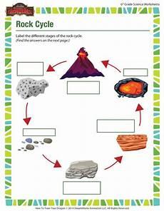 science worksheets rocks 12368 rock cycle free 6th grade science worksheet 6th grade science science worksheets