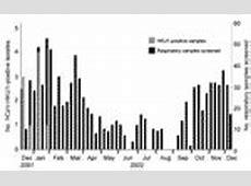 does coronavirus hku1 needs isolation