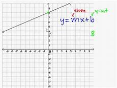 write a slope intercept equation for a line a graph youtube