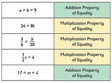 geometry properties of equality worksheets 697 worksheet the properties of math grass fedjp worksheet study site