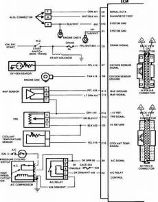 1986 chevy ignition wiring diagram 97 blazer ignition switch wiring diagram diagram wire switch