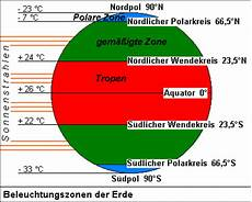 Lernkartei Klimatologie A Lms Memocard