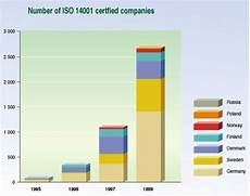 worksheets on animal behavior 14001 number of iso 14001 certified companies grid arendal