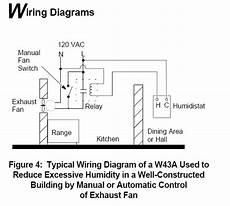 wiring diagram for attic fan thermostat free download wiring diagram schematic