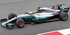 2017 Formula One World Chionship