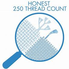 the best thread count what is the best thread count for bed sheets learn the authenticity50