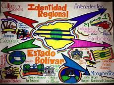 mapa mental sobre la identidad nacional venezolana mapa mental 1 lamina estadobolivar identidadregional simbolos cultura carteles