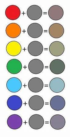 by 美琪 葉 服裝 in 2019 mixing paint colors color mixing chart watercolor art