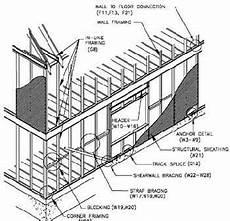 typical framing details for two story coldformed steel framed building download scientific
