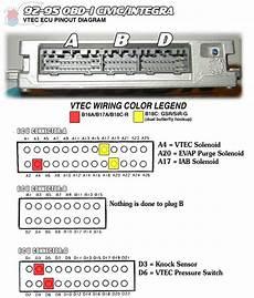 How Exactly Do You Wire Up Vtec Honda Tech Honda