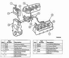 I A 1995 Ford 7 3 Diesel Engine I Pooling On