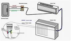 air conditioning system january 2017