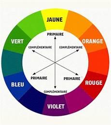 couleur complémentaire du vert 22413 les couleurs que vous portez en disent sur votre personnalit 233