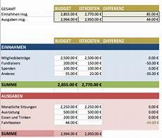 kostenlose excel budget vorlagen f 252 r budgets aller
