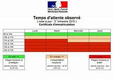 Carte Grise A Toulouse Pr 233 Fecture Et Par