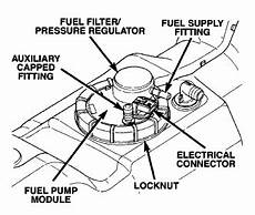 98 dodge ram up fuel filter location where is the fuel filter located on the 99 ram 2500 v10 how difficult is it to change it