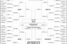 march madness predictions 2019 instant picks after ncaa bracket unveiling sbnation com