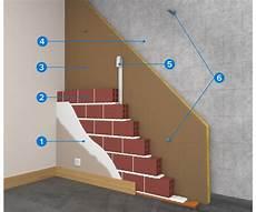 isolation thermique des murs intérieurs choisir l isolation thermique des murs castorama