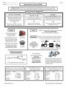 physical science newtons laws worksheet 13128 newton s laws of energy worksheet search 7 science newtons laws