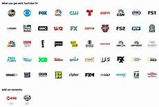 tv channels tv review techhive