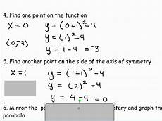 graphing quadratic equations in the vertex form youtube