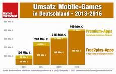 spiele apps in deutschland free2play w 228 chst zulasten