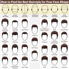 hairstyles that fit your face shape saw this on coolguides