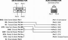 appnote using top server modbus with airlink radios