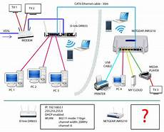 Solved Two Routers On One Network Netgear Setup Netgear