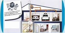 recuperateur de chaleur poele a granule 73310 collecteur de chaleur r 233 f chauffage accessoires chauffage kit de ventilation espace