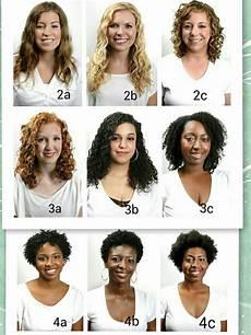 Hair Type Chart White