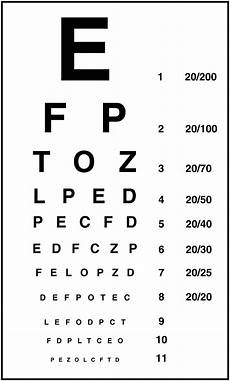 Snellen Eye Examination Chart Pin On Printable Chart Or Table