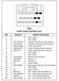 2003 Lincoln Town Car Executive Fuse Box Diagram