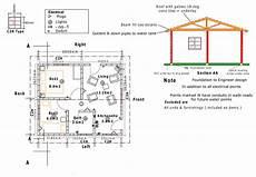 rdp house plans building options klevabrick