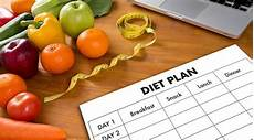 diet diary for diet reality check get a food diary the indian express