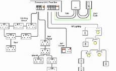 diagram wiring kipas rumah diagram wiring kipas rumah jeffdoedesign download app co