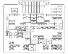 gmc fuse panel diagram 2007 gmc 2500hd fuse diagram auto electrical wiring diagram