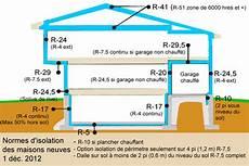 Home Insulation Roofing Insulation Decontamination