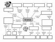 mind mapping worksheets 11580 basic science facts mind map exercise worksheet by dazayling teaching resources tes