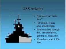 uss arizona names of dead