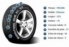 pneu runflat c est quoi equipement pneumatiques automobile