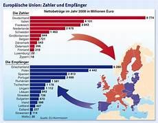Eu Staaten 2017 - bilderstrecke zu europ 228 ische union deutschland bleibt