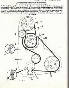 C25 J5 Ducato Et D 233 Riv 233 S Perte De Ldr Cote Distribution