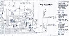 1981 jeep wire diagram circuit wiring 1979 jeep cj electrical wiring diagram