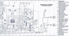 1969 cj wiring diagram circuit wiring 1979 jeep cj electrical wiring diagram