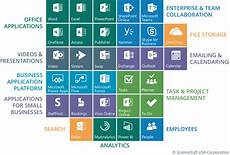 Office 365 Portal Apps by Office 365 Intranet In Depth Overview