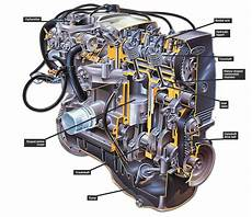 how does a cars engine work 2000 ford f150 on board diagnostic system lean burn engines how a car works