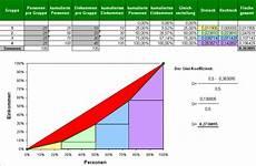 statistische berechnungen zu l 246 hnen und geh 228 ltern in