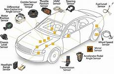 the schematic diagram of automotive sensor signal conditioning