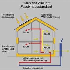 dachdämmung enev dicke energieberatung bausachverst 228 ndiger bernd immel bochum